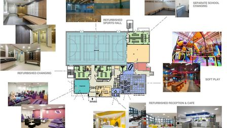 Plans for the ground floor of Long Stratton Leisure Centre. Picture: South Norfolk Council/Alliance