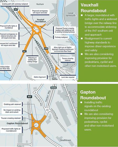 Changes at roundabouts in Great Yarmouth as part of the £300m A47 improvements. Pic: Highways Englan
