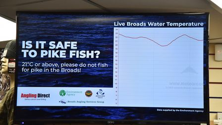 The Environment Agency beam live temperature date a to the Wroxham branch of Angling Direct to show