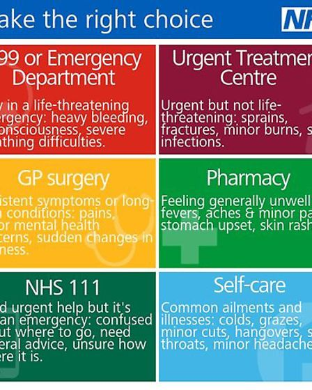 NHS bosses are urging people to make the right choice. Pic: NHS England.