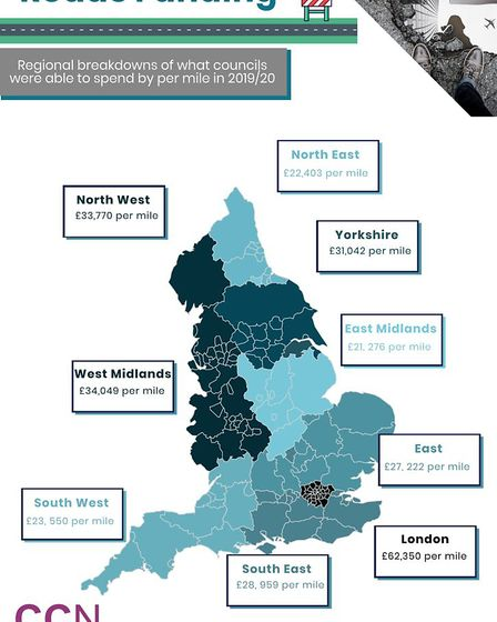 Roads funding by region. Pic: County Councils Network.