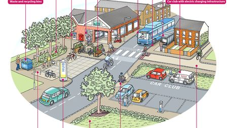 A concept drawing of how a mobility hub could work. Pic: Norfolk County Council.