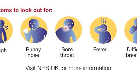 People developing symptoms of Covid-19, however mild, should stay at home and not leave their house