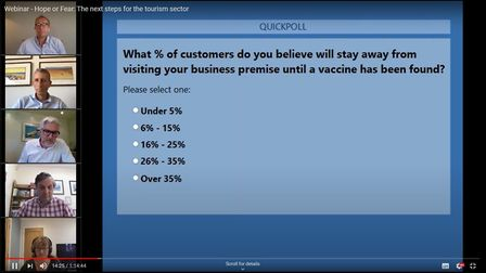 The webinar panel discussed key issues for the tourism, leisure and hospitality sector. Those watchi