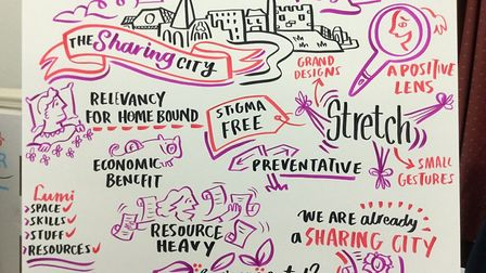 A co-creation workshop was help with the members of the Norwich Together Alliance to brainstorm init