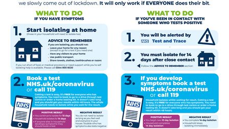 Leaflets abour coronvirus are being sent to every home in Norfolk. Pic: Norfolk County Council.