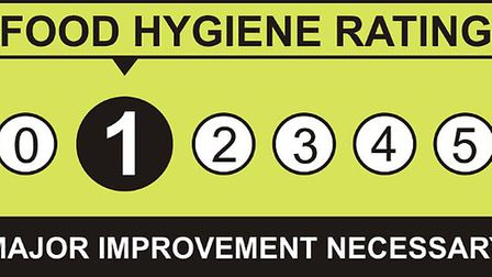A food hygiene rating of 1. Picture: Submitted