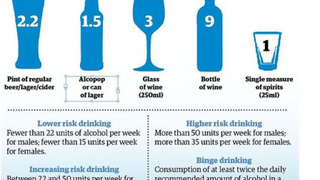 How much do you drink?