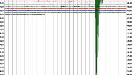 A graph from a British Geological Survey monitoring station showing the earthquake measuring magnitu