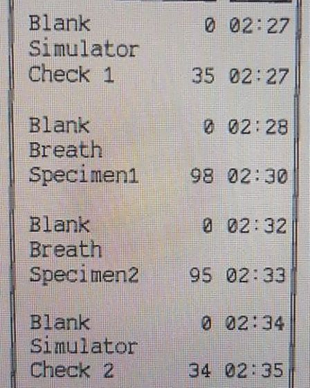 A driver stopped in Tibenham was almost three times over the drink drive limi. Picture: Norfolk Poli