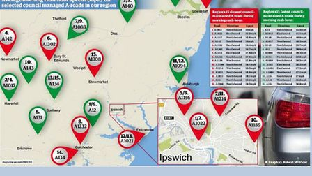 The region's slowest and fastest council-maintained A-roads