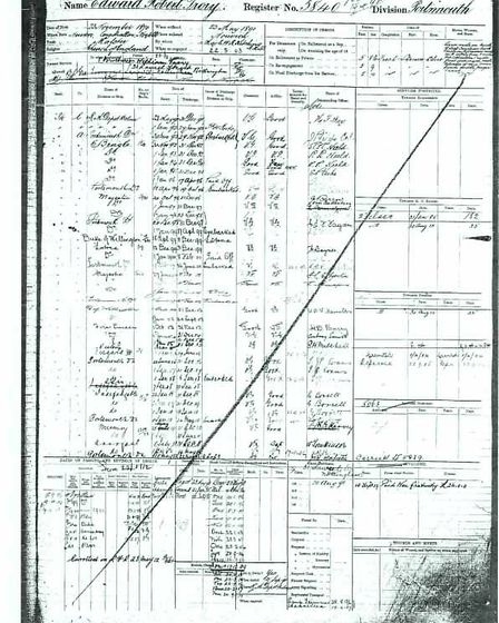 Newton Flotman man Edward Trory who was killed in the First World War listed in the Royal Marine ser