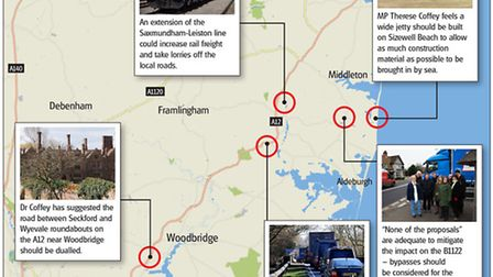 Graphic showing concerns highlighted by Suffolk Coastal MP Therese Coffey over Sizewell C transport