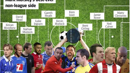 Revealed: Mark Morsley's best XI as a manager