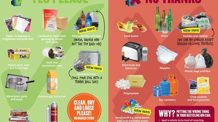 The leaftlet being distributed as part of the recycling education scheme. Picture: SUFFOLK WASTE PAR