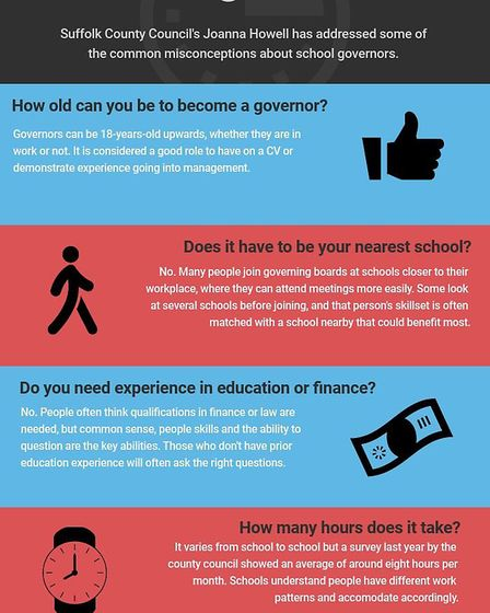 Common misconceptions about school governors Picture: INFOGRAM/ARCHANT