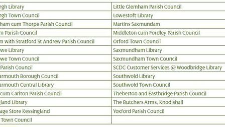 Hard copies of the consultation will be avaliable at these locations Picture: SPR
