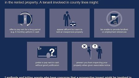 Posters have been designed to help letting agents and landlords identify criminal tenants and report