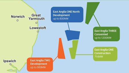 ScottishPower Renewables' East Anglia Offshore Windfarm Projects Picture: SPR