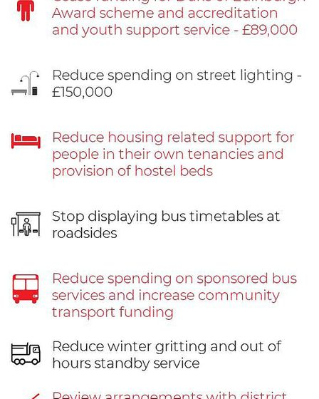 The first draft of service cuts proposed by Suffolk County Council for 2019/20 Picture: ARCHANT/INFO