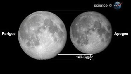 How a Supermoon forms Picture: DARSHAM ASTRONOMICAL SOCIETY