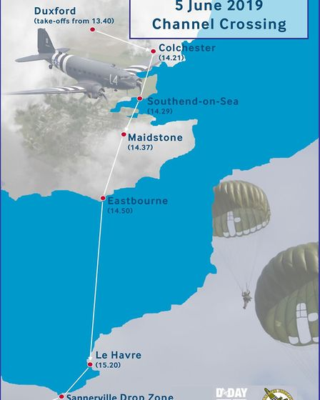 The flight plan for the flight to Normandy from Duxford Picture: DAKS OVER NORMANDY