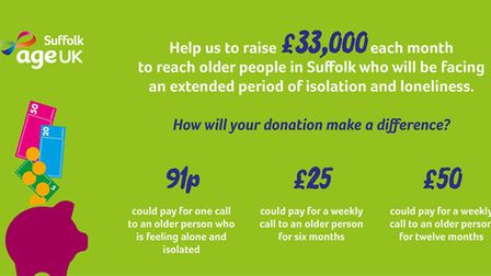 The charity are looking for donations to help it continue its work Picture: AGE UK SUFFOLK