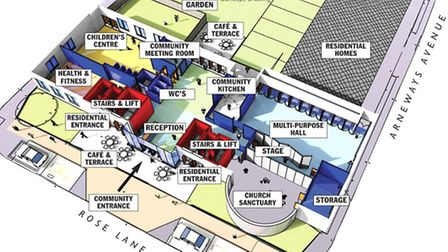 A number of community facilities will be provided with the build