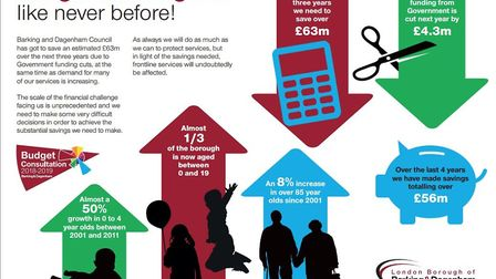 Council tax is set to be increased by 4.99%. Picture credit: LBBD