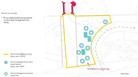 Plans for the area. Picture: Be First