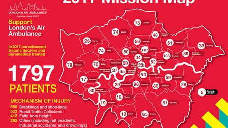 The majority of patients treated in 2017 were victims of stabbings or shootings. Picture: London Air