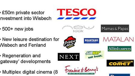 Some of the stores that mightl be on the Tesco new site and store in Wisbech