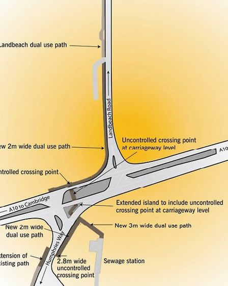 The second option is to widen the existing triangular island in the middle of the A10 to create thre