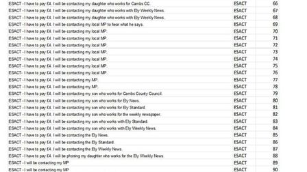 Comments taken from some of the 187 responses to Cambs County Council survey that were discounted as
