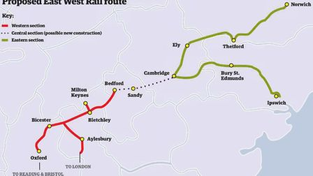 The East West Rail route