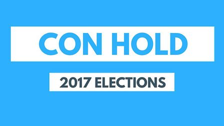 2017 Cambridgeshire County Council Election: The Conservatives have held seats.