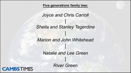 A Fenland family are now made up of five generations following the birth of baby River Green just fi