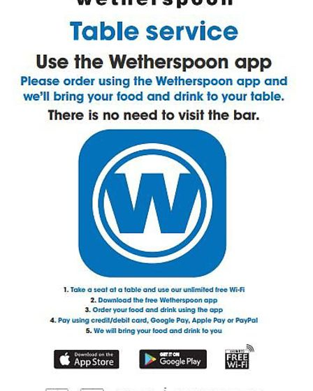 This is how Wetherspoons pubs across Cambridgeshire will look after reopening amid the coronavirus p