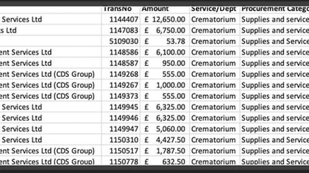 Some of the payments made by East Cambs Council to those consultants looking at options for a cremat