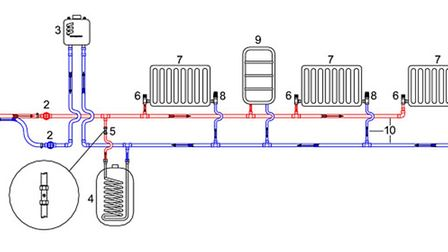 A typical narrowboat layout - or how one should typically be laid out