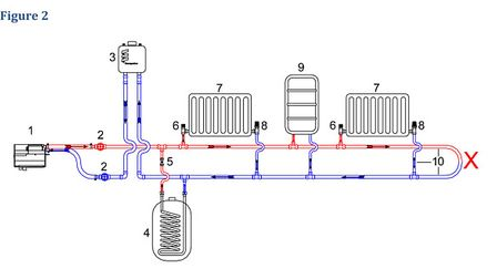 You can't balance the system if someone has joined the flow and return pipe under the radiator