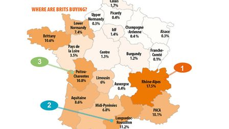 Where did Brits buy in France in 2015 © French Property News