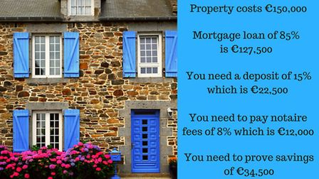 An example of a French mortgage © Archant