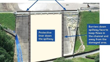 Plans for the temporary repair of Toddbrook Reservoir auxiliary spillway (credit: CRT)