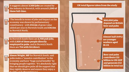 Infographic showing the figures form a comprehensive study by economic experts Oxford Economics for