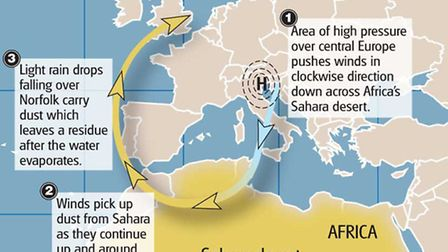 How Sahara dust came to Norfolk
