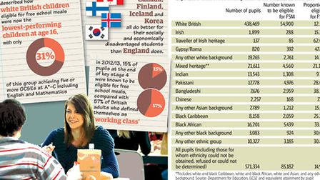 Ofsted report graphic