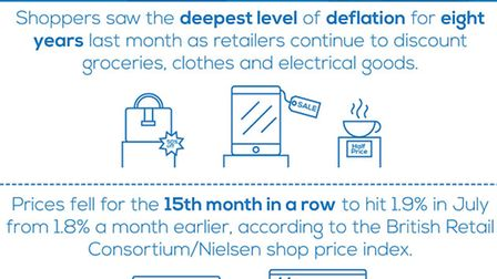 Retail in numbers