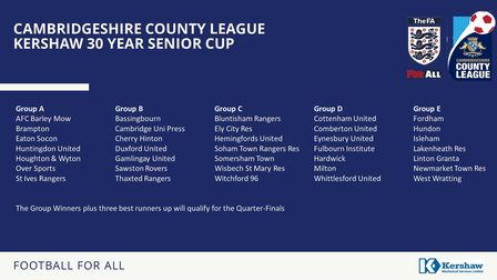 The draw for the Cambridgeshire County League Kershaw 30 Years SeniorCup