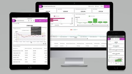 Roveel Sage plug-in on tablet, computer and mobile